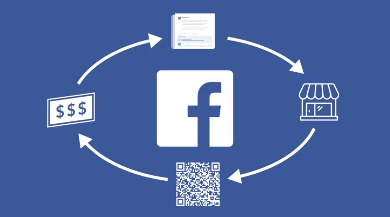 E-commerce, Facebook lancia gli annunci online. Ma (per ora) non ci guadagna
